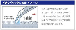 イオンで洗浄する機材のイメージ
